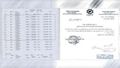 Photo of ماذا يحدث في بورصة دمشق؟ … 25 ٪ من ملكية مصرف بيعت بأقل من دقيقة عبر 10 صفقات كبرى!
